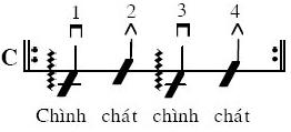thuc-hanh-guitar-dieu-slow